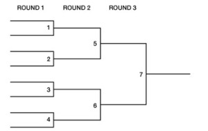 tournamentBracket